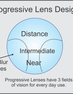 Progressive lenses also eyeglass antelope mall vision center optometry rh antelopemalloptometry