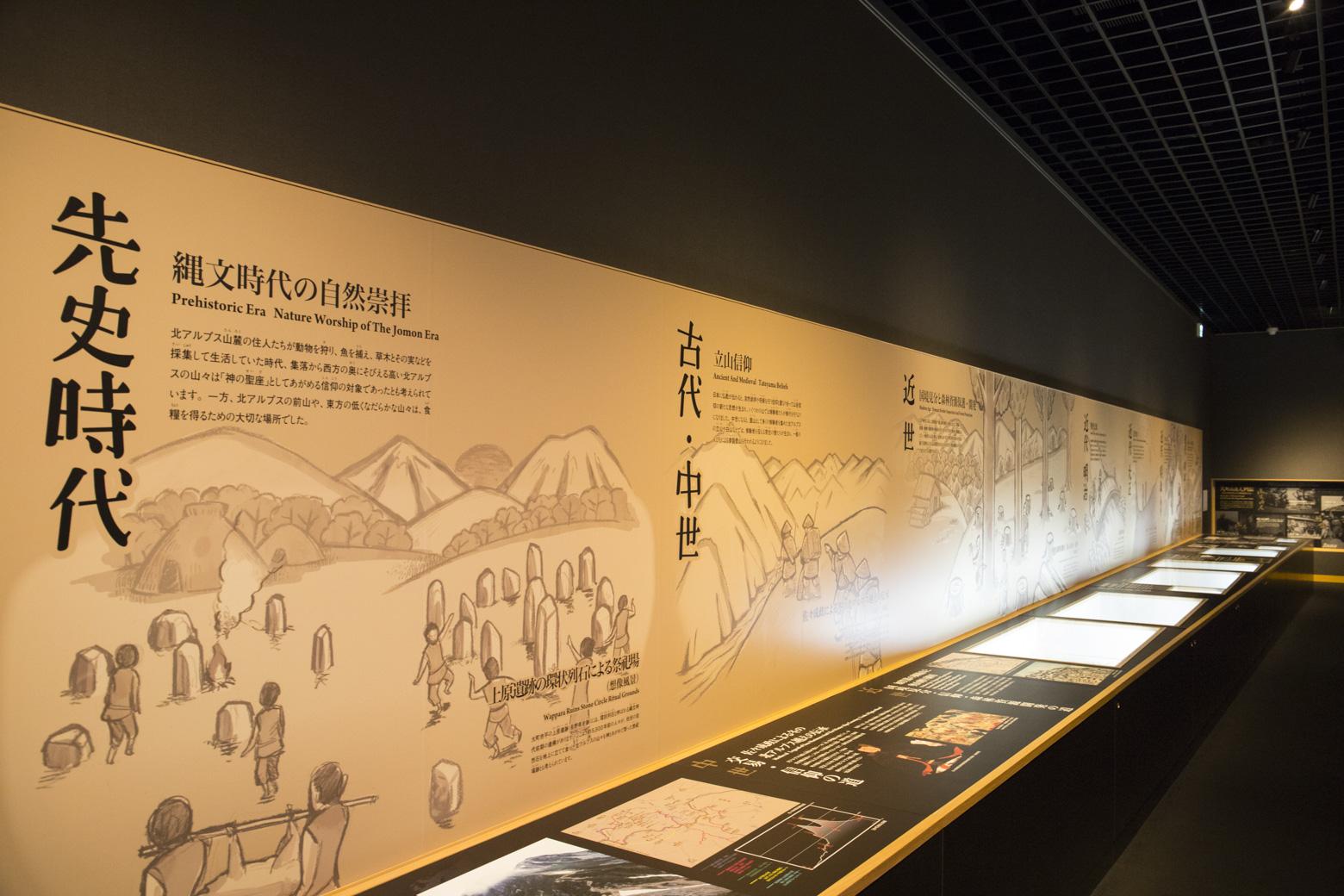 北アルプスと人との関わり展示