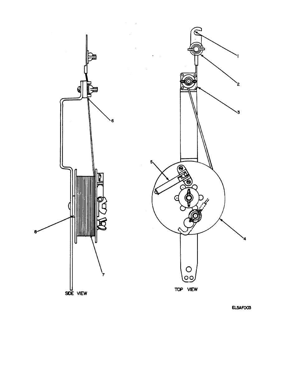 Figure 3. Reel RL-122/GRA-4.