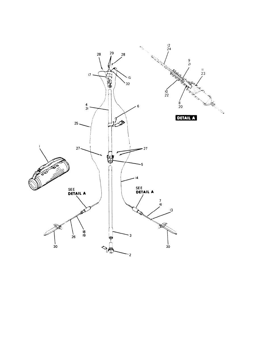 Figure 5-1. AS-2259/GR Antenna, parts location.