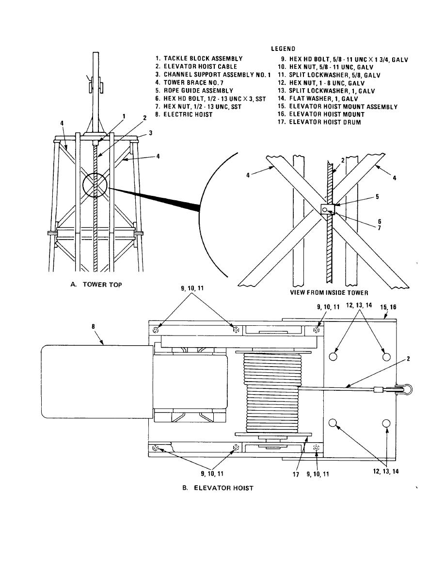Roped Elevator Diagram