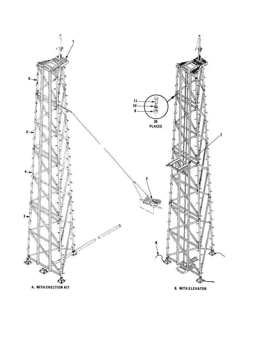 Figure E-1. Antenna Tower TS-IA (Sheet 1 of 3)