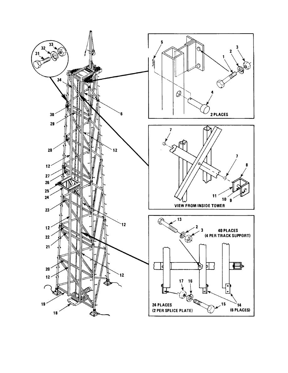 Figure E-9. Antenna Elevator and Carriage Installation