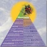 Τα γονίδια κάνουν τη διαφορά για την ευτυχία ή την κατάθλιψη
