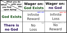 pascals-wager-11
