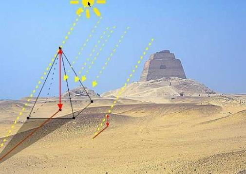 Thalis_Pyramid