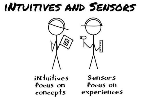 Intvitives-Sensors