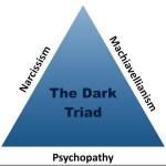 Η σκοτεινή τριάδα της προσωπικότητας