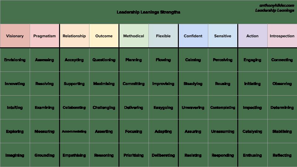 church leadership styles