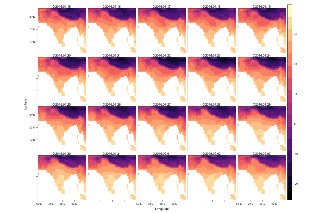 Cleaning Berkeley Earth's BEST Gridded Daily Temperature