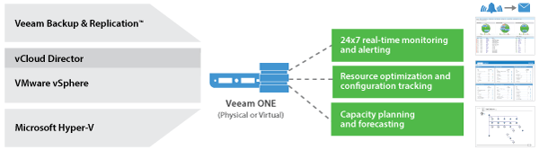veeam_one_600