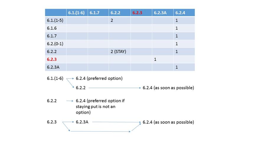 NSX_614_Upgrade_0