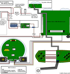 n64 wiring diagram wiring diagram datauseful psone wiring diagrams u2013 anthony thomas [ 920 x 859 Pixel ]