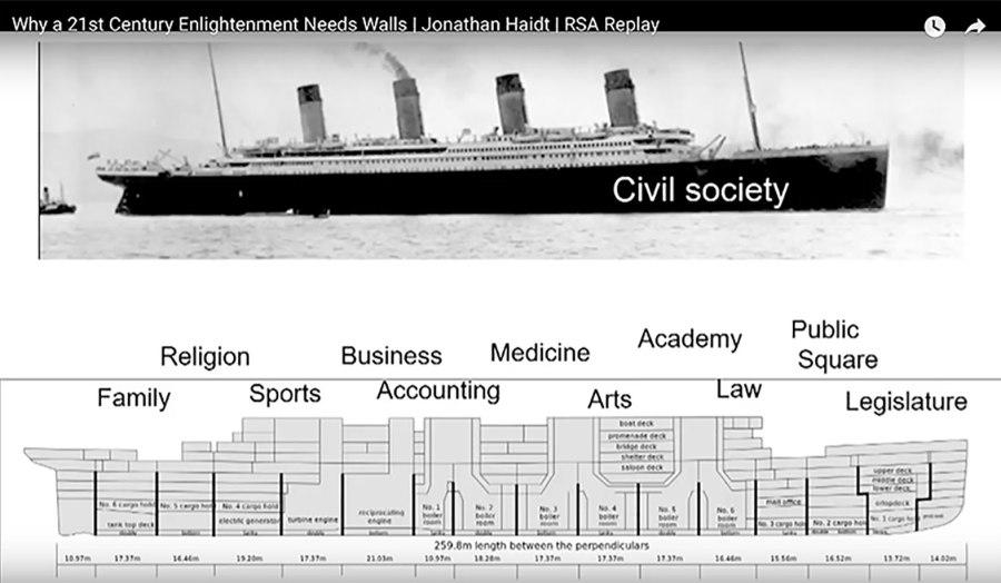 Abbildung der Titanic