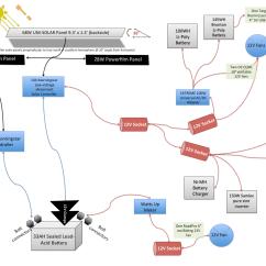 Solar Power Diagram How It Works Intertherm Furnace Wiring Anthrohacker