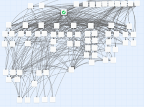 Schematic showing the links between all 74 pages of the tour on Twine