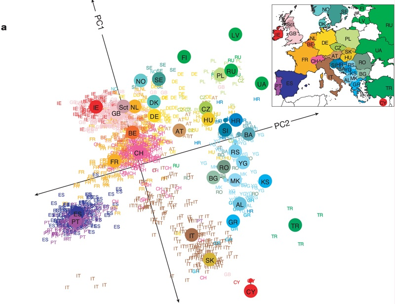 Genetic & Geographic Separation of European Populations