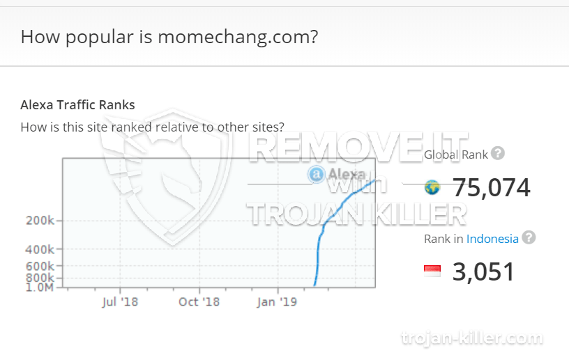 remove Momechang.com