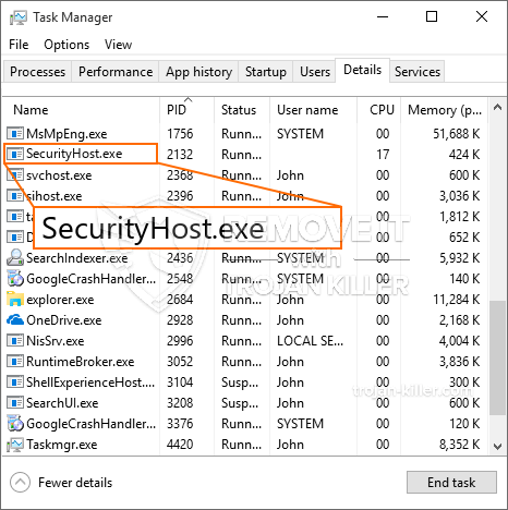 remove SecurityHost.exe