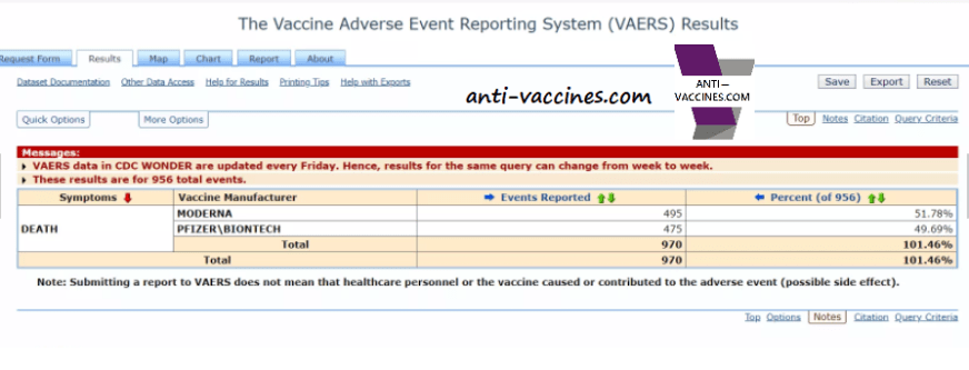 moderna-vaers-vaccine-incidents-fatalities-pfizer-biontech-manufacturer-covid-study-cdc-reported-studies-findings-outcome-allergies-mrna-peg-complications-vaccines