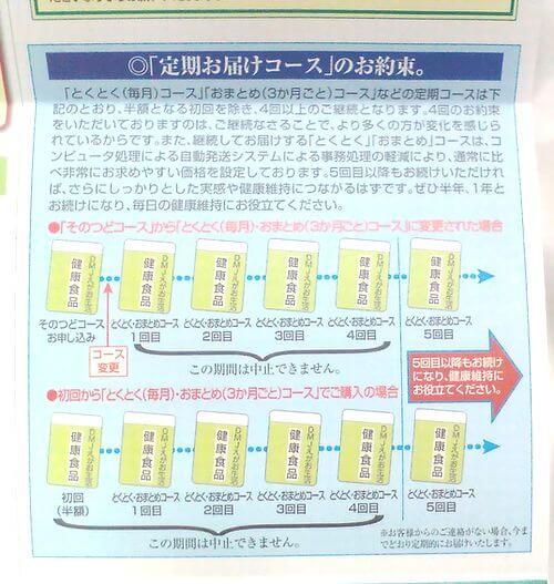 定期お届けコースのお約束の説明文の写真