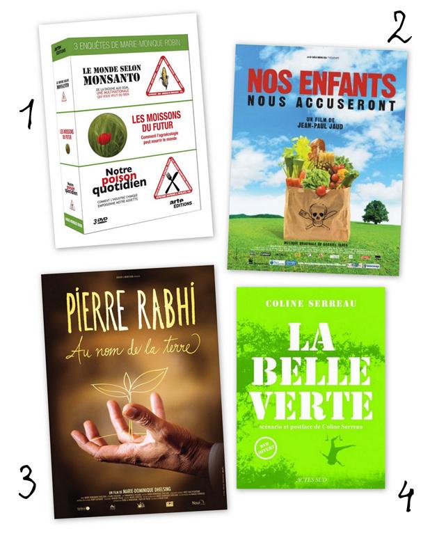 Ma green liste au Père Noël - Antigone XXI