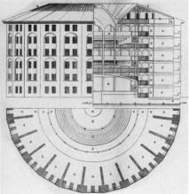 Panóptico de Bentham, Modelo teórico (c1792-1795)
