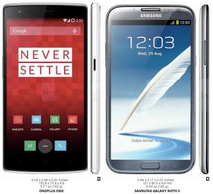 ... ist ein Phablet à la Galaxy Note II geworden.