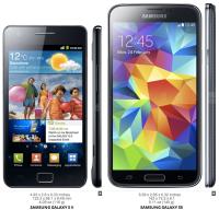 Galaxy S II (2011), Galaxy S5 (2014)