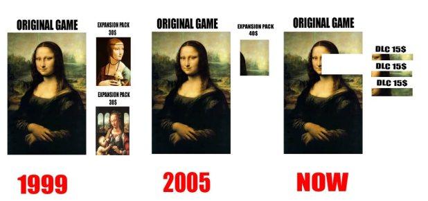 Video-game-price-models
