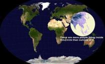Περισσότεροι από τους μισούς ανθρώπους ζουν μέσα σ' αυτόν τον κύκλο