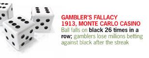 gamblers-fallacy-AE-Feb2012