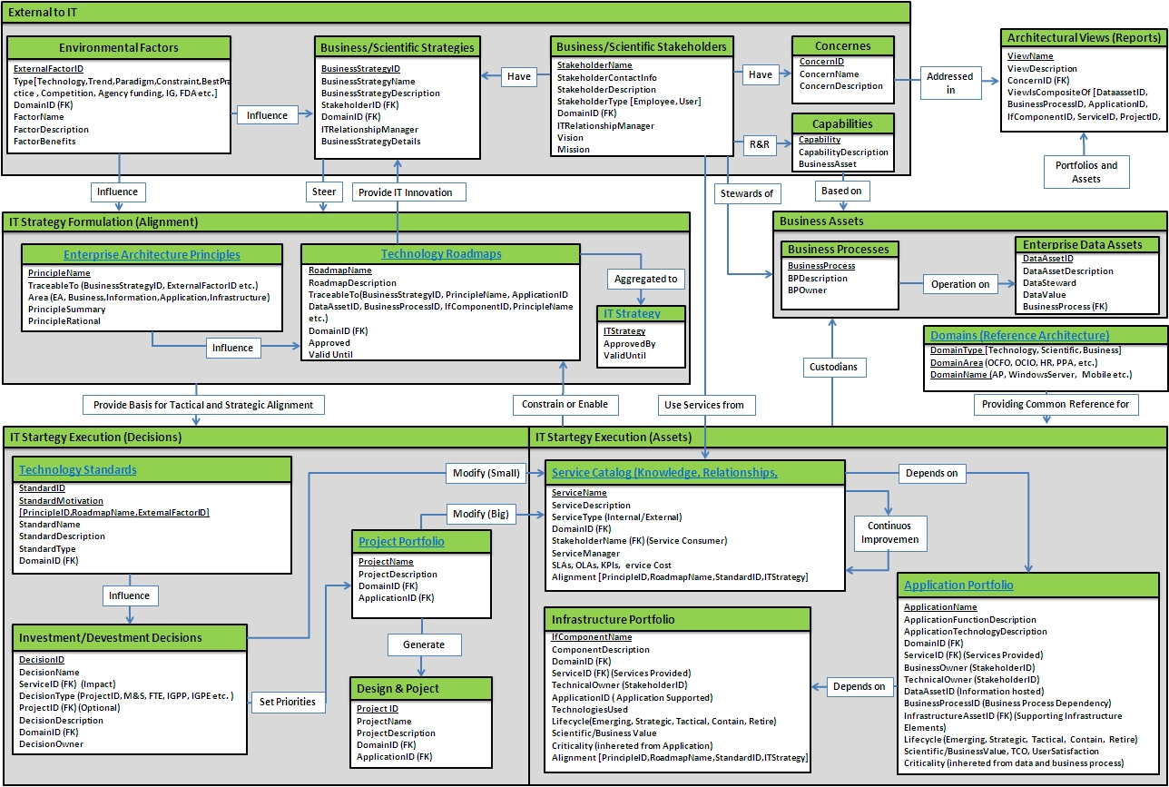 types of network diagrams in project management 2016 f150 audio wiring diagram pmbok get free image about
