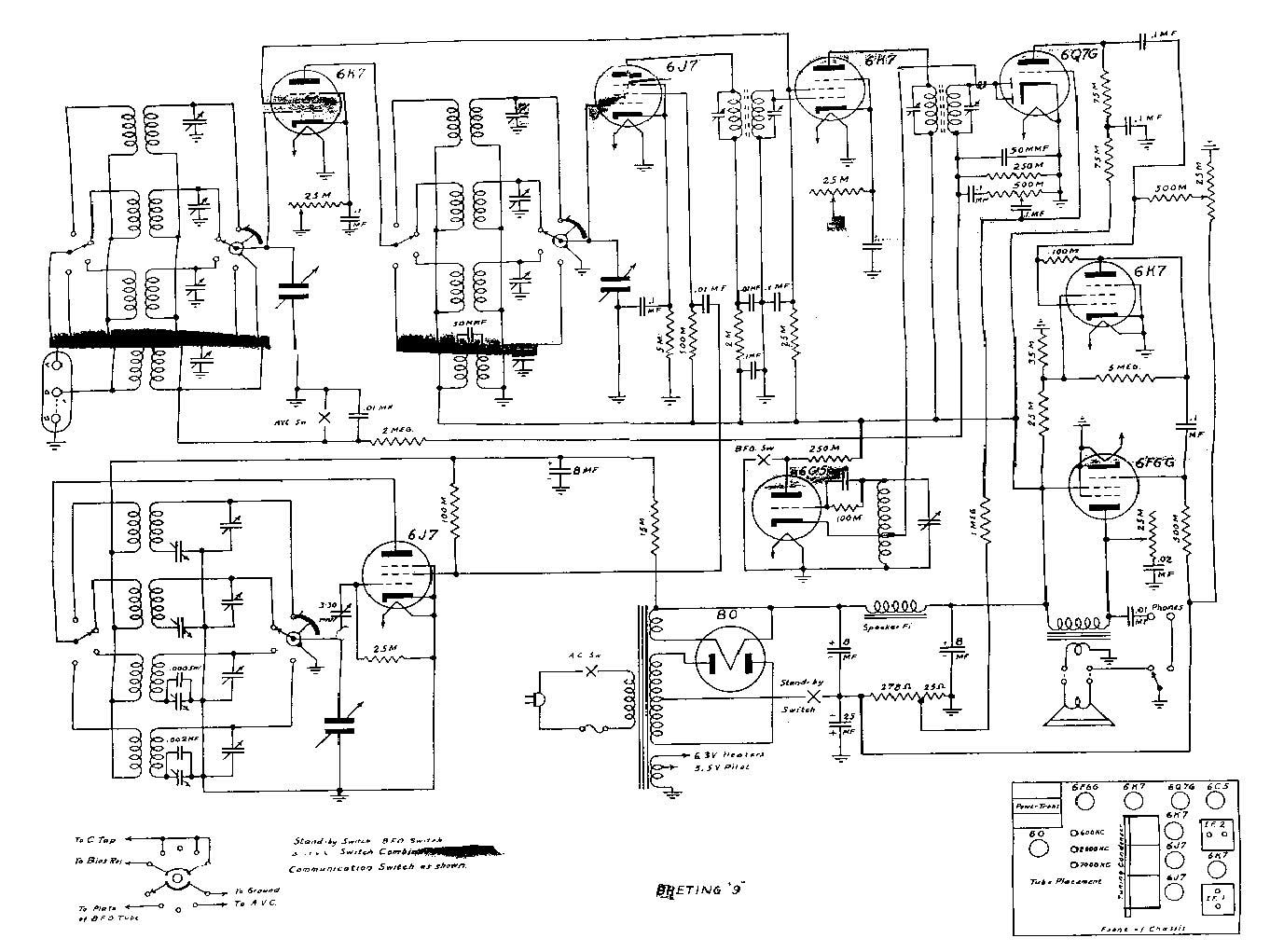 Receiver S Circuit Diagram Amp Alignment Procedure