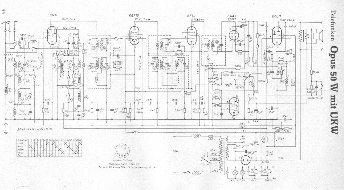 Telefunken radios 1928-1950