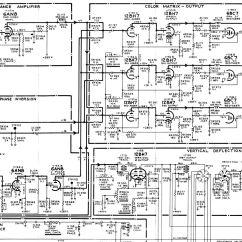 Tv Tuner Card Circuit Diagram 2003 Chevy Silverado Wiring Rca Ct 100 Color Television Design