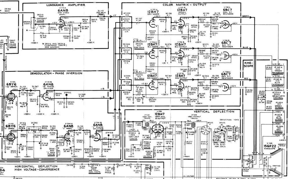 medium resolution of for mitsubishi tv schematics wiring diagram for you projector wiring diagram crt tv wiring diagram