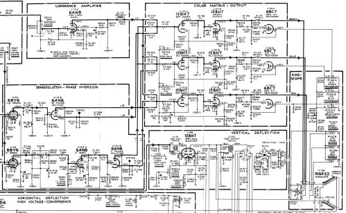 small resolution of for mitsubishi tv schematics wiring diagram for you projector wiring diagram crt tv wiring diagram