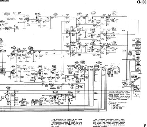 small resolution of rca tv diagram wiring diagrams rca connector wiring diagram rca tv wiring diagram