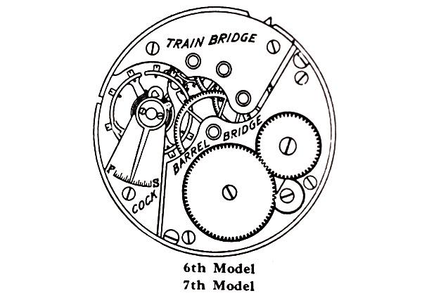 アンティークアナスタシア 神戸北野町 時計部品 エルジンの懐中時計用天真 Elgin balance staffs