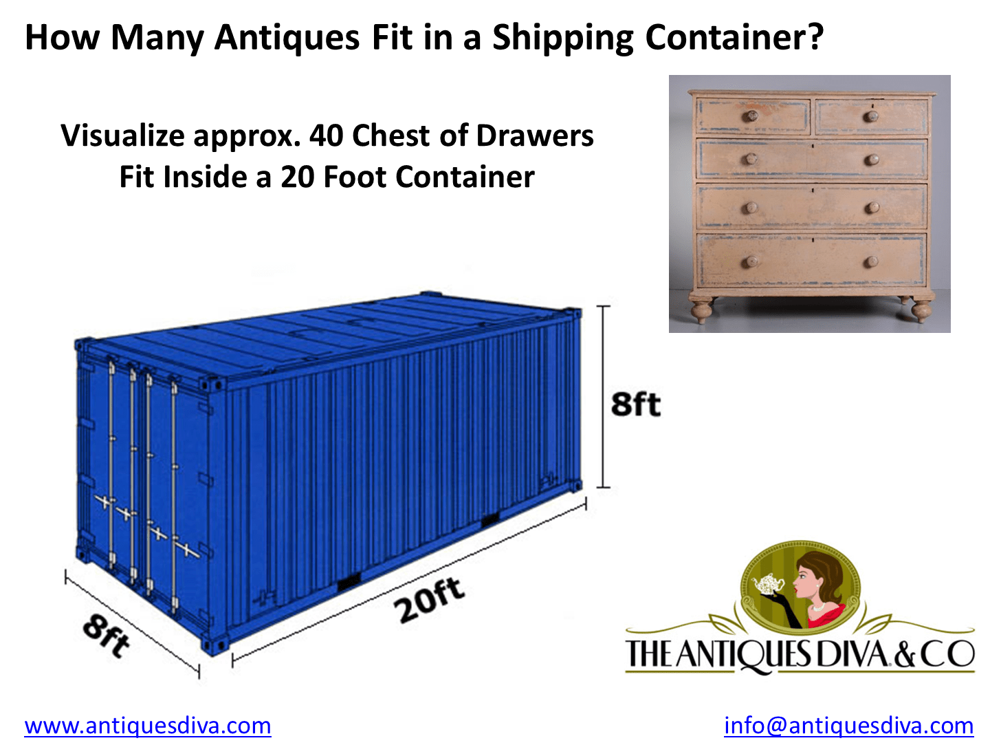 Best Kitchen Gallery: How Much Does It Cost To Fill A Container With Antiques The of 20 Foot Shipping Container Cost on rachelxblog.com