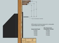 Fireplace Mantel Installation Tips - How To - Antique ...