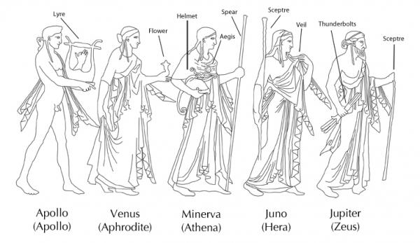 Procession of five divinities: Apollo, Venus, Minerva