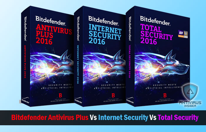 Bitdefender Antivirus Plus Vs Internet Security Vs Total Security