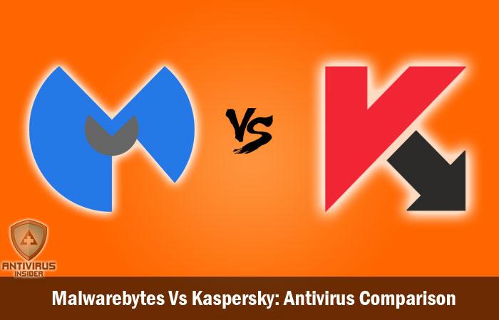 Malwarebytes vs Kaspersky