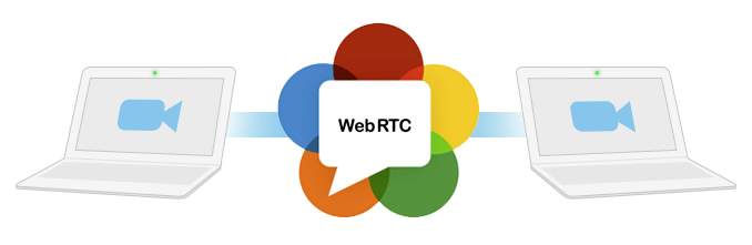 webrtc in 4g and 5g networks