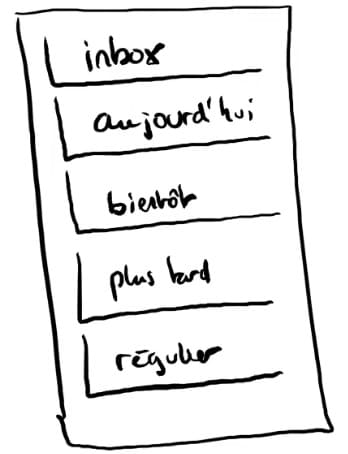 catégories que recommande Antoine BM pour faire une liste de tâches pour travailler efficacement
