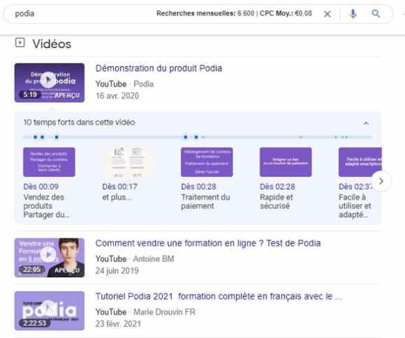 exemple des résultats de la SERP Google pour la requête Podia