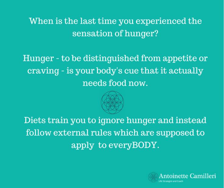 Hunger, to be distinguished from appetite, is your body's cue that its needs food. A diet teaches you to ignore this.