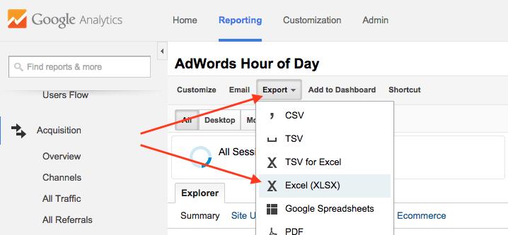 Avanceret AdWords budgivning + Gratis Excel Cheat Sheet
